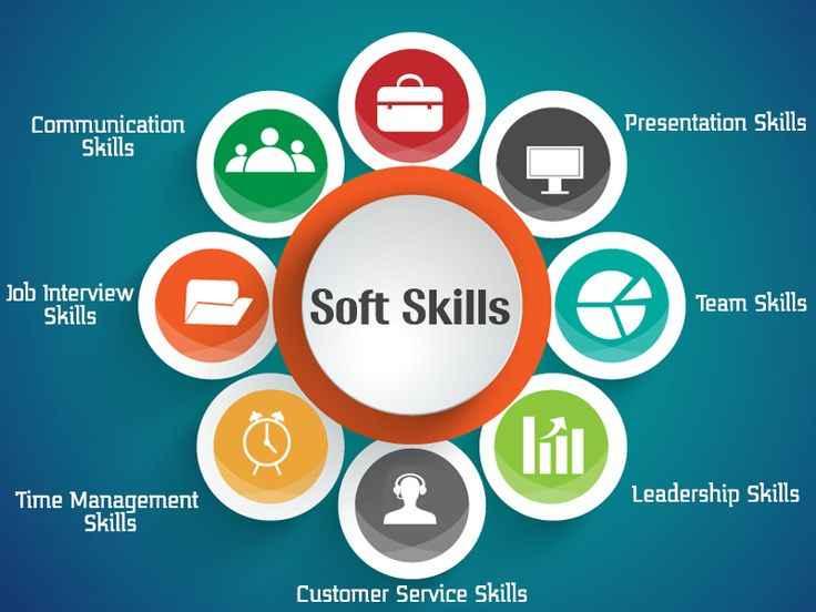 Tähtis Soft oskused Töökoht Success