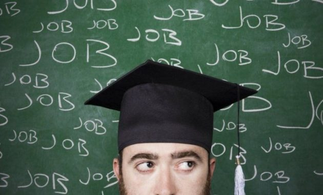 Fastest Growing Jobs for College Graduates